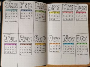 Pax Asteriae's year-at-a-glance spread for their bullet journal